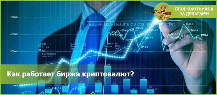 Что такое биржи криптовалют