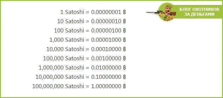 что такое сатоши