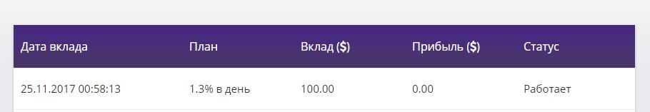 депозит 100$