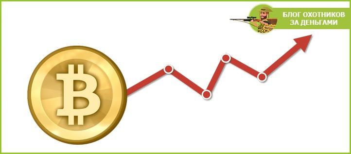 изменения курса биткоина