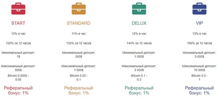 NGCC tariff